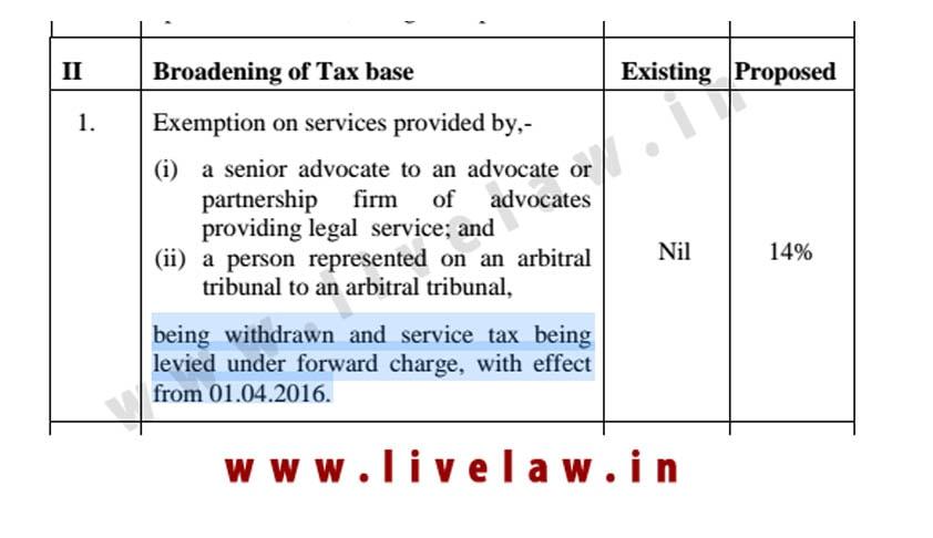 #Budget2016; Senior Advocates under Service Tax Net