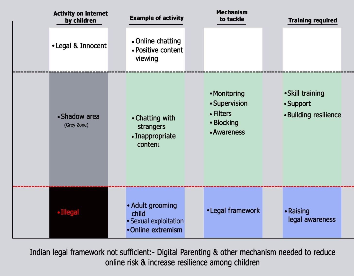 Understanding the legal framework